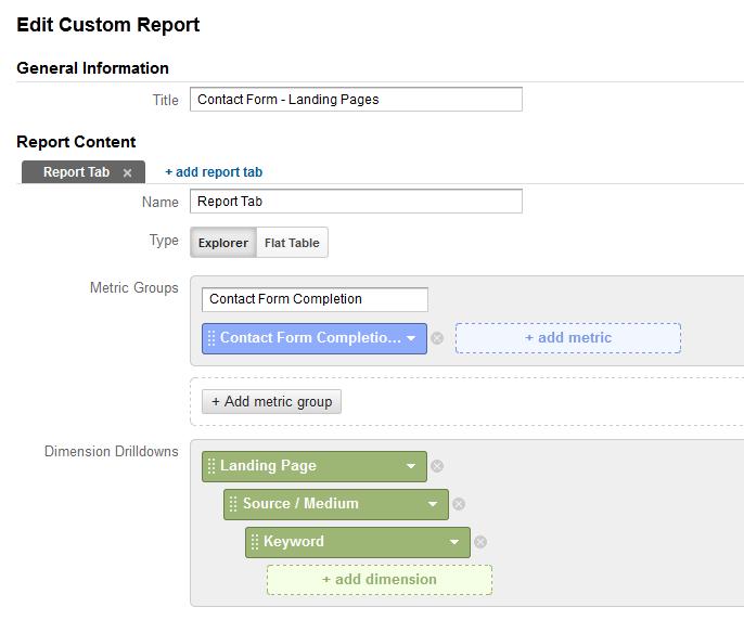 Conversion Landing Page & Keyword Tracking