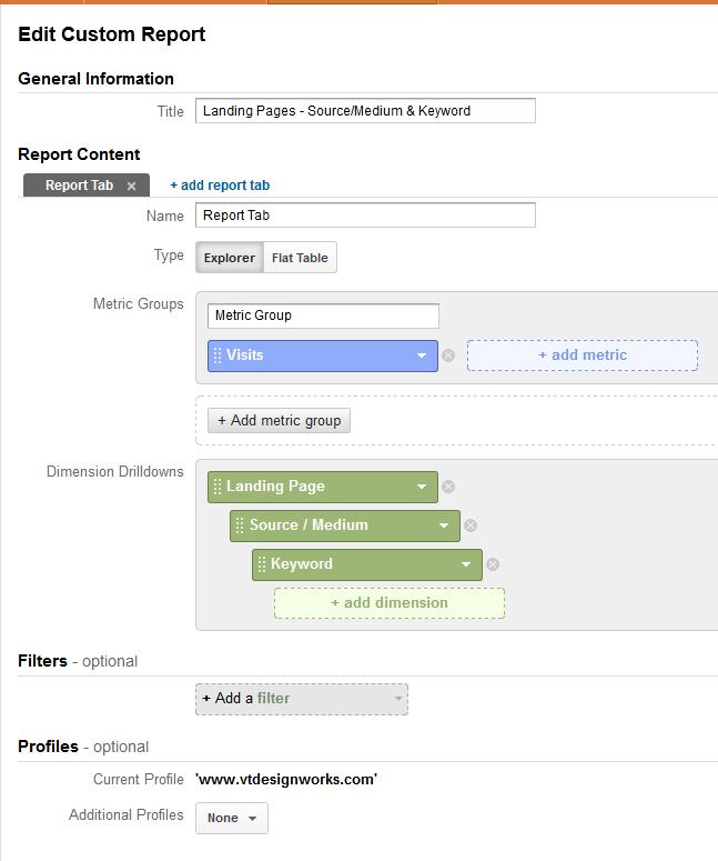 Landing Page Keyword Report